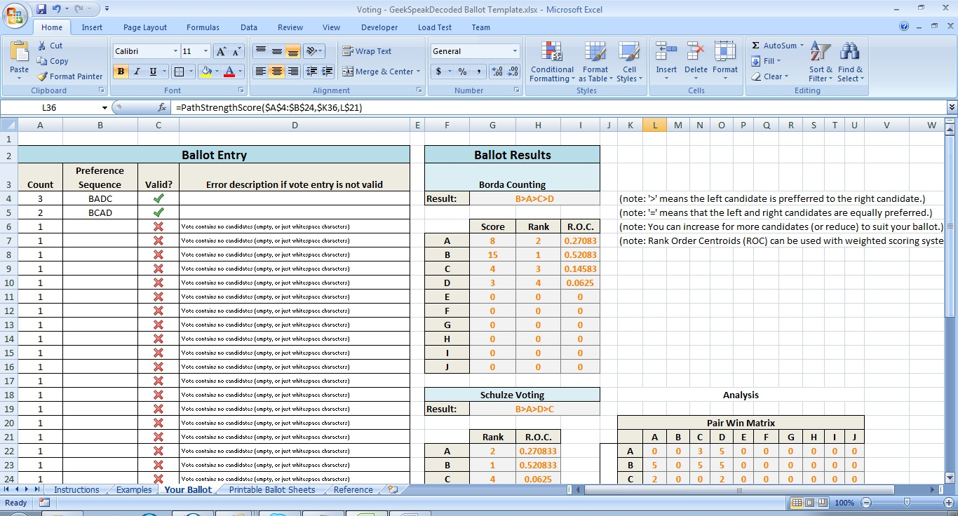 Voting excel template and add in borda counting and for Election ballots template
